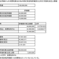 税込売価からの消費税算出の為の固定資産税評価按分と仲介手数料法定上限額